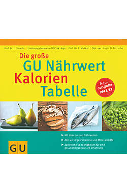 Prof. Dr. I. Elmadfa, Ernährungsberaterin (DGE) W. Aign, Prof. Dr. E. Muskat, Dipl. oec. troph. D. Fritzsche