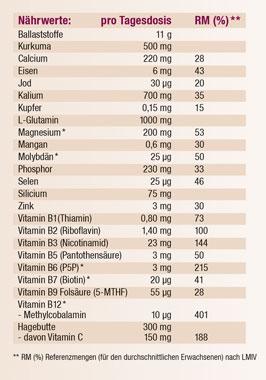 Kopp Vital Ballaststoffe Darm Vital Pulver - vegan_small02