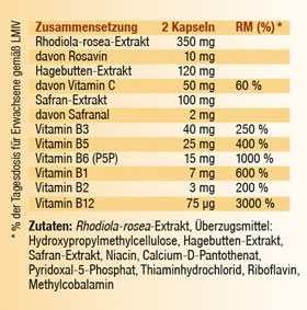 Kopp Vital Rhodiola Safran Kapseln_small02