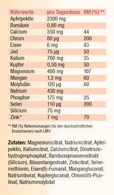 Kopp Vital Basen OptiMin Pulver - vegan_small02