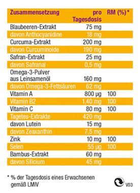 Kopp Vital Augen Formula_small04
