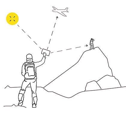 SOLAR Feuer - Adventure Kit mit Solarfeuerzeug und Signalspiegel_small02