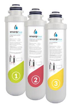 Ersatzfilter Set 2 für Smardy Wasserbar_small