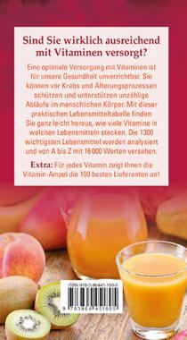 Vitamin-Ampel_small01