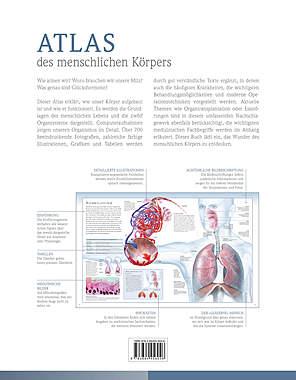 Atlas des menschlichen Körpers_small01