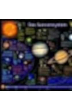 Das Sonnensystem